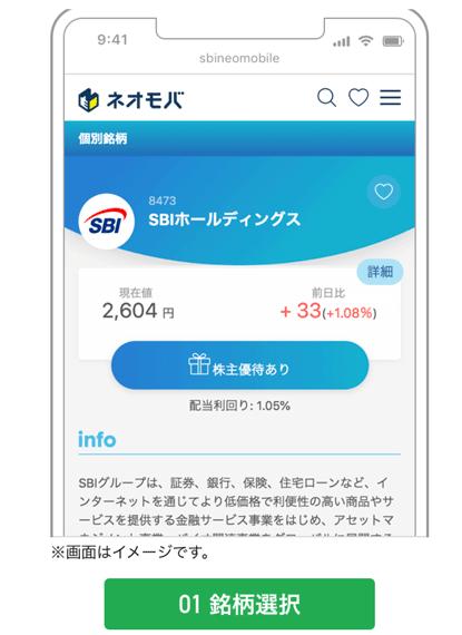 sbi ネオ モバイル 証券 手数料