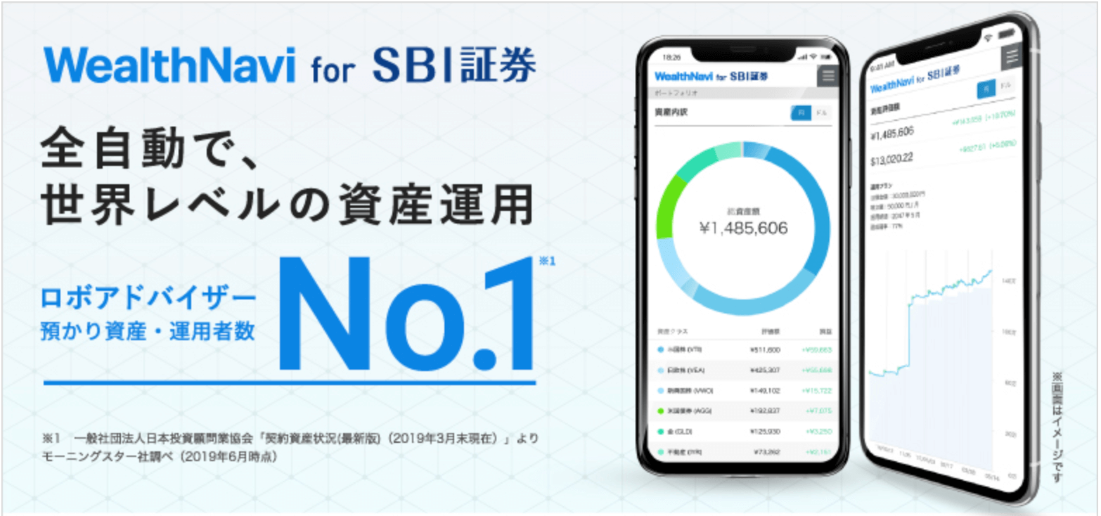 WealthNavi for SBI証券