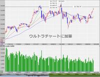 掲示板 日本郵政 株価